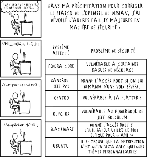 xkcd âge minimum de rencontre